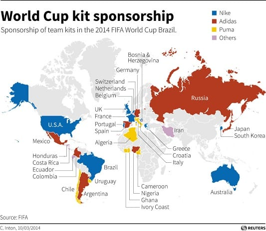 World Cup Kit Sponsorship